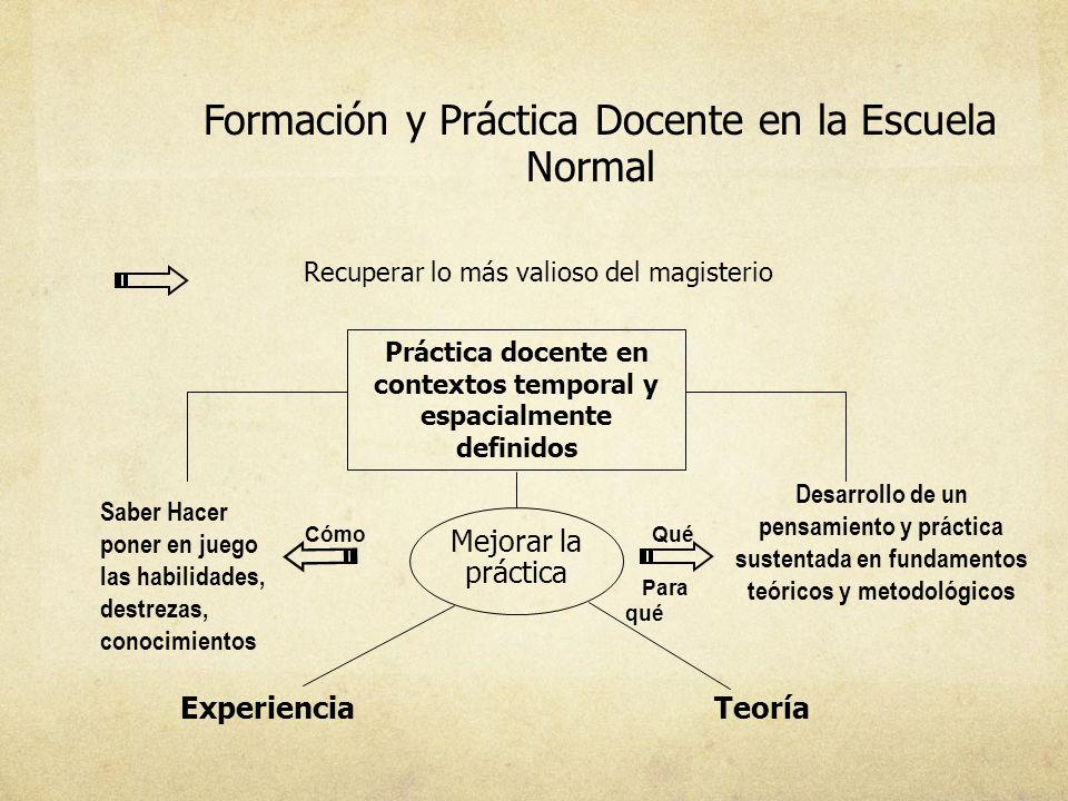 Práctica docente en contextos temporal y espacialmente definidos