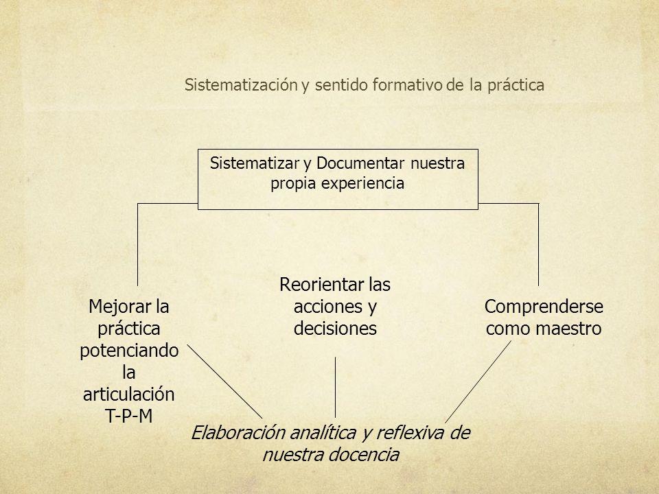 Reorientar las acciones y decisiones