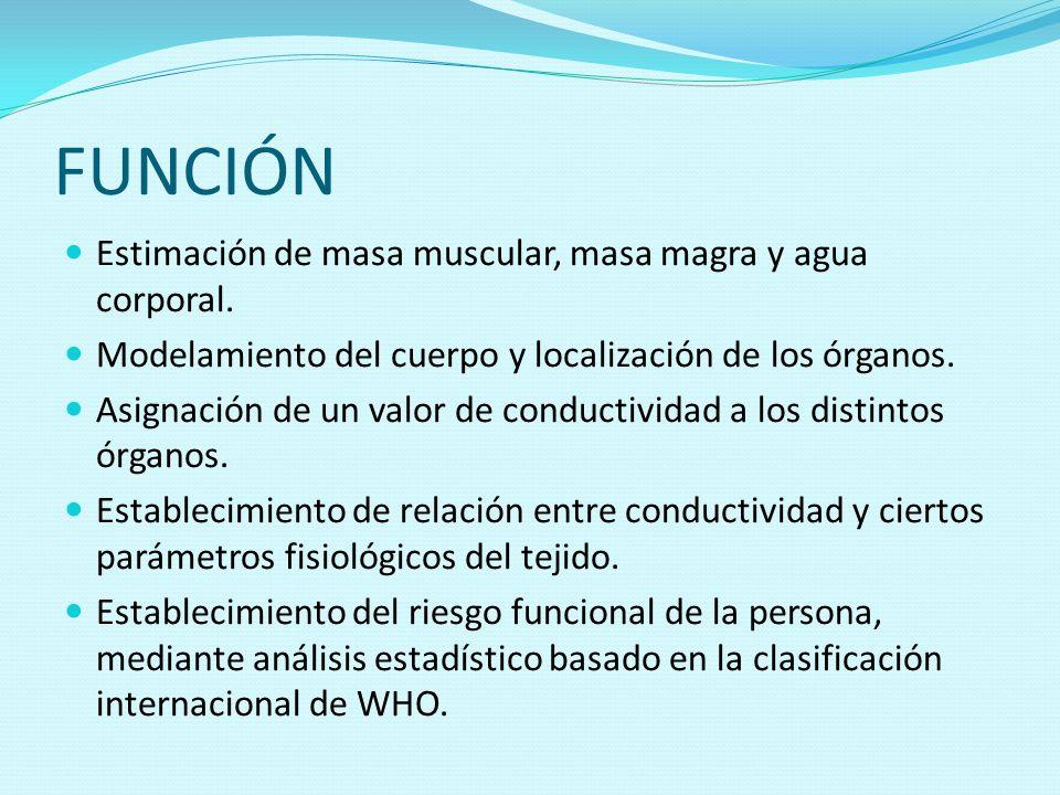 FUNCIÓN Estimación de masa muscular, masa magra y agua corporal.