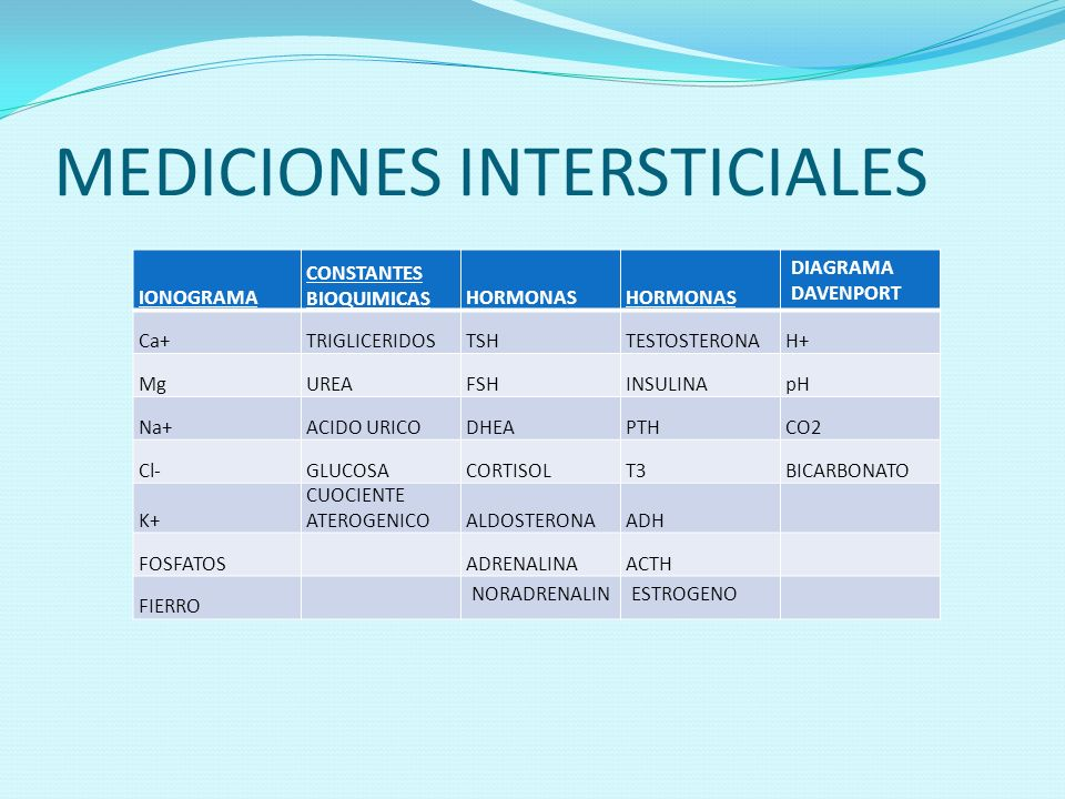 MEDICIONES INTERSTICIALES