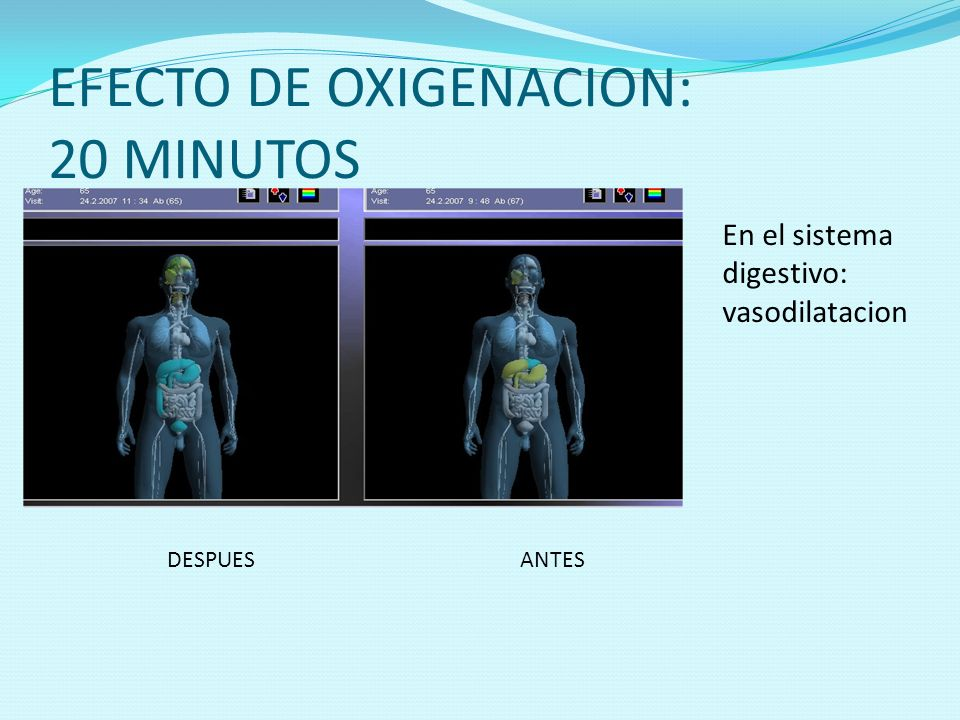 EFECTO DE OXIGENACION: 20 MINUTOS