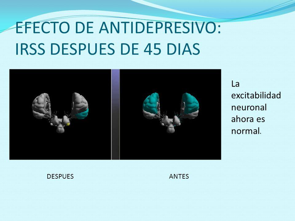 EFECTO DE ANTIDEPRESIVO: IRSS DESPUES DE 45 DIAS