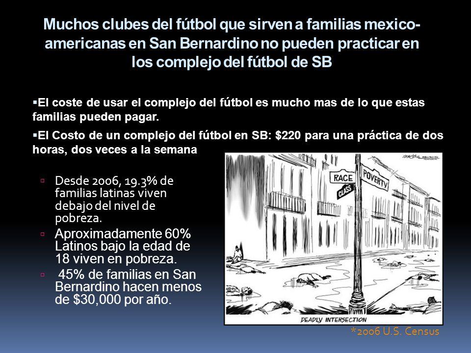 Muchos clubes del fútbol que sirven a familias mexico-americanas en San Bernardino no pueden practicar en los complejo del fútbol de SB