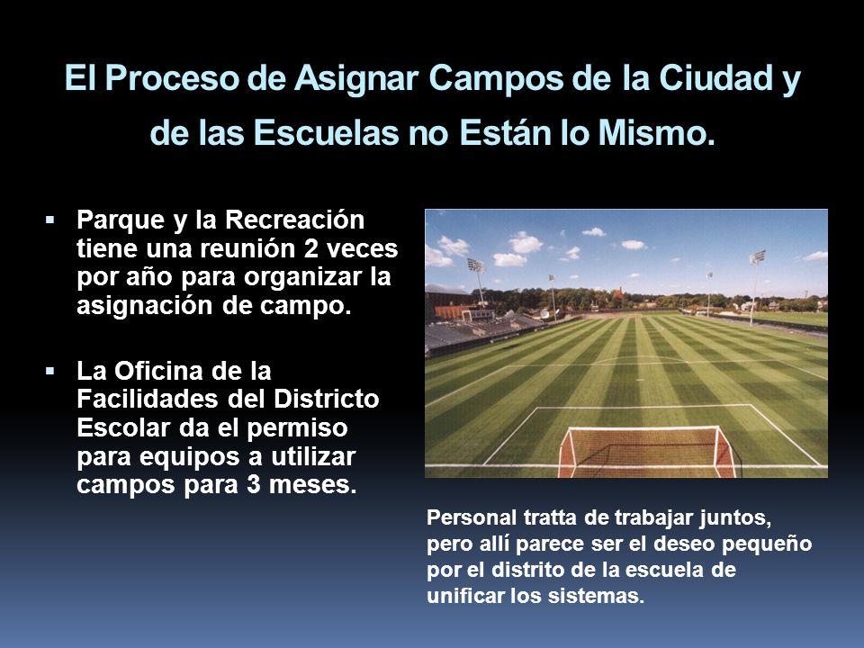 El Proceso de Asignar Campos de la Ciudad y de las Escuelas no Están lo Mismo.