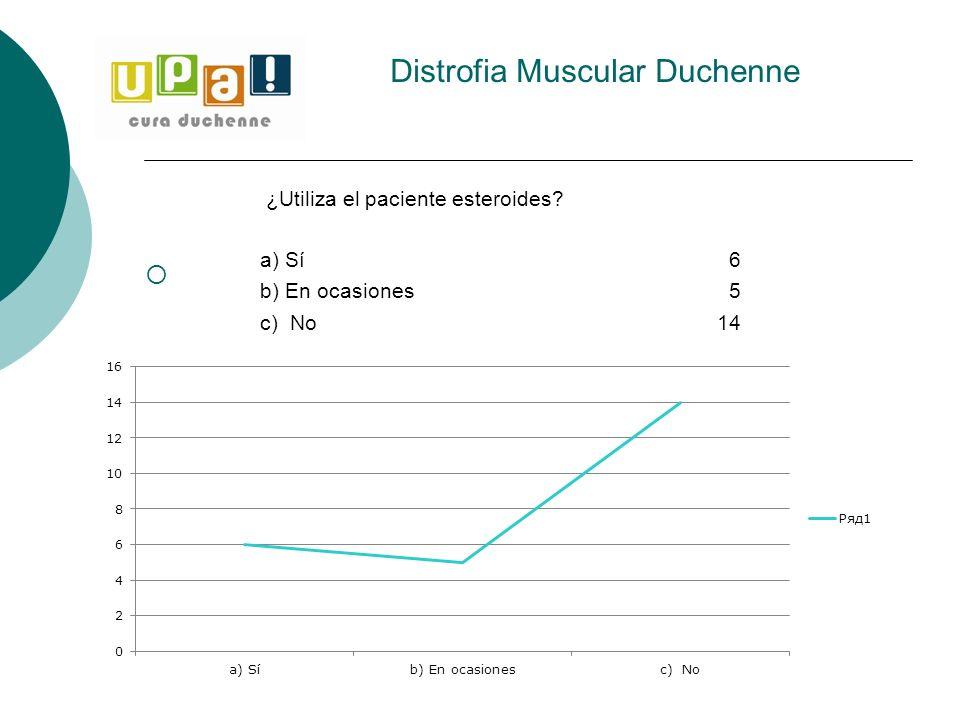 Distrofia Muscular Duchenne ¿Utiliza el paciente esteroides a) Sí 6