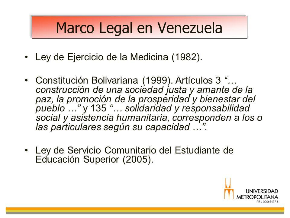 Marco Legal en Venezuela