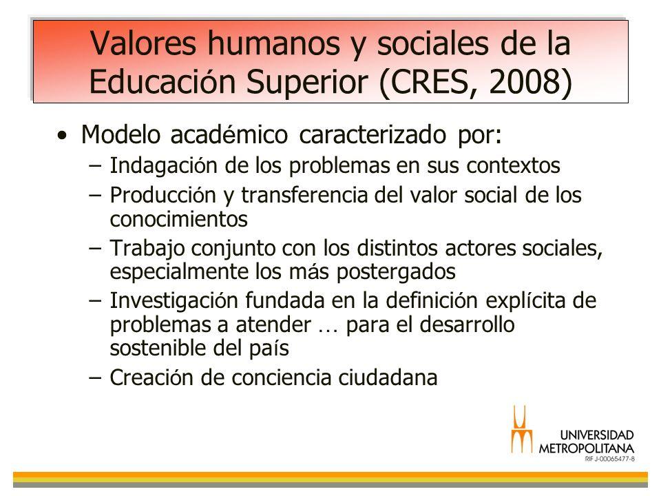 Valores humanos y sociales de la Educación Superior (CRES, 2008)