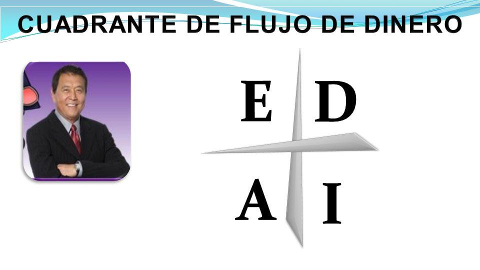 CUADRANTE DE FLUJO DE DINERO