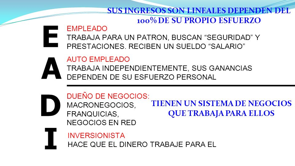 SUS INGRESOS SON LINEALES DEPENDEN DEL 100% DE SU PROPIO ESFUERZO
