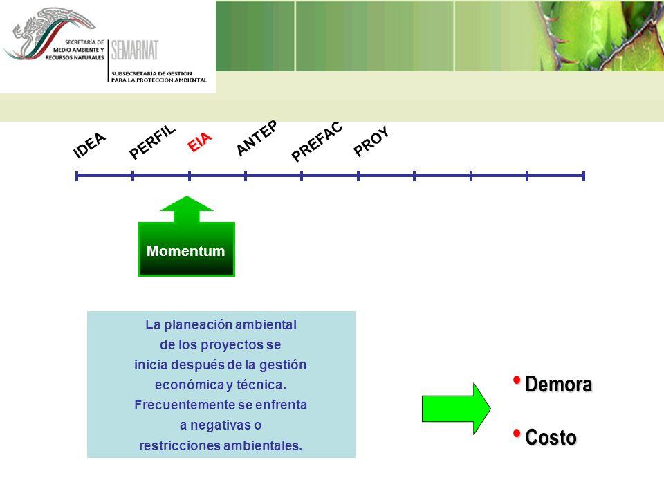 Demora Costo ANTEP PERFIL PREFAC PROY IDEA EIA Momentum