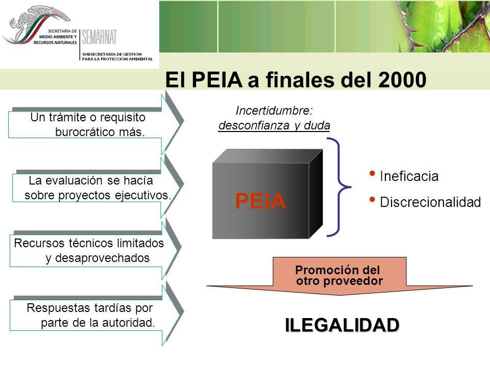 El PEIA a finales del 2000 PEIA
