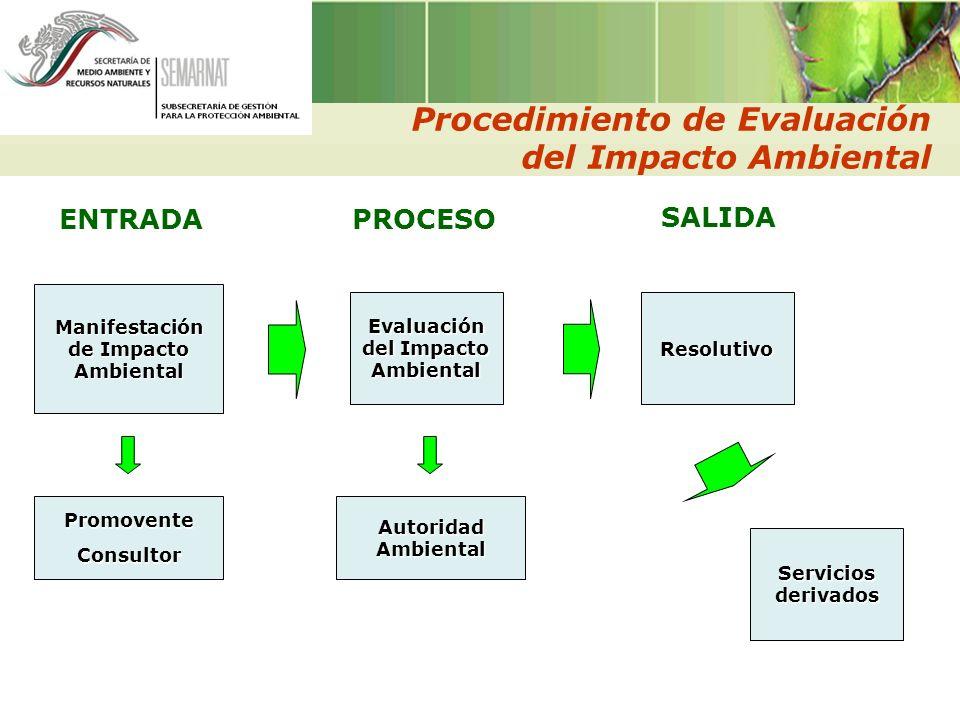 Manifestación de Impacto Ambiental Evaluación del Impacto Ambiental