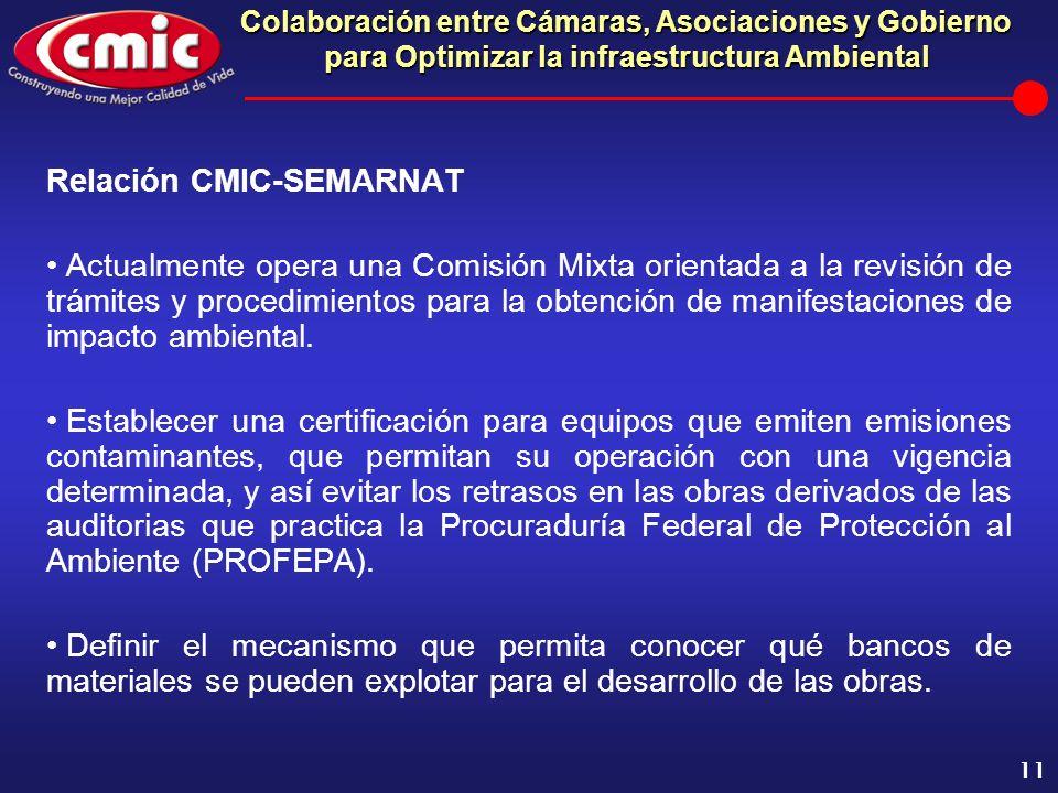 Relación CMIC-SEMARNAT