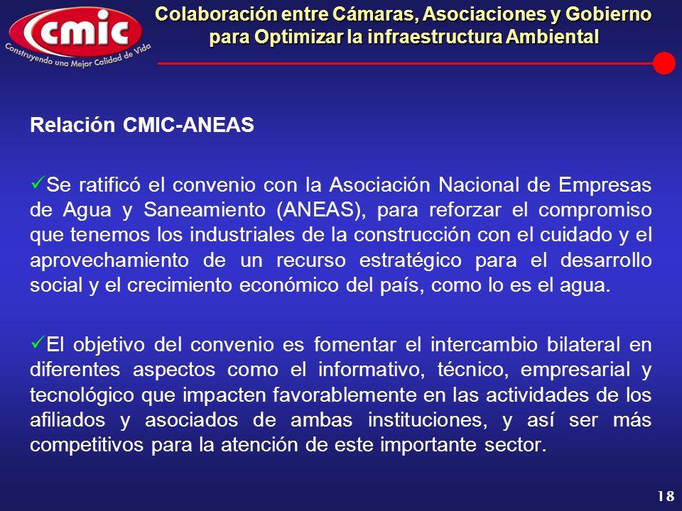 Relación CMIC-ANEAS