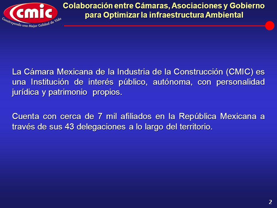 La Cámara Mexicana de la Industria de la Construcción (CMIC) es una Institución de interés público, autónoma, con personalidad jurídica y patrimonio propios.
