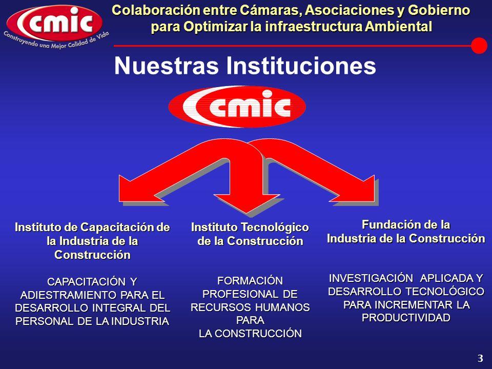 Nuestras Instituciones