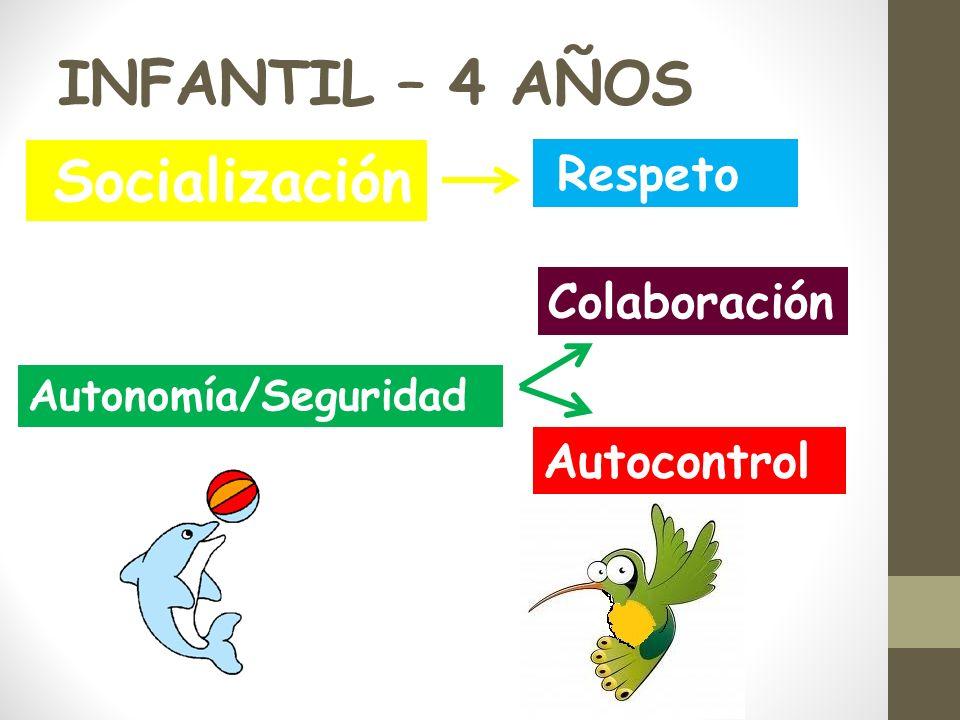 INFANTIL – 4 AÑOS Socialización Respeto Colaboración Autocontrol