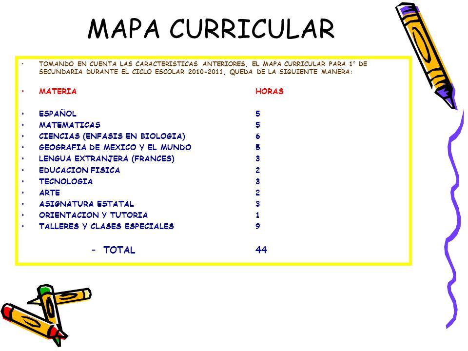 MAPA CURRICULAR TOTAL 44 MATERIA HORAS ESPAÑOL 5 MATEMATICAS 5