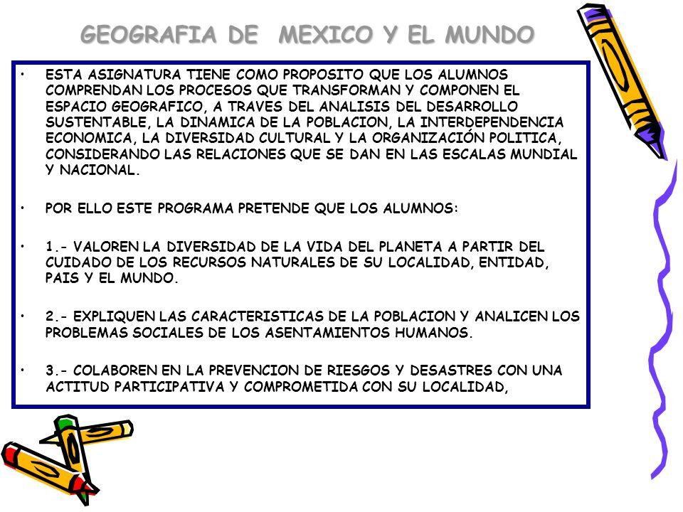 GEOGRAFIA DE MEXICO Y EL MUNDO