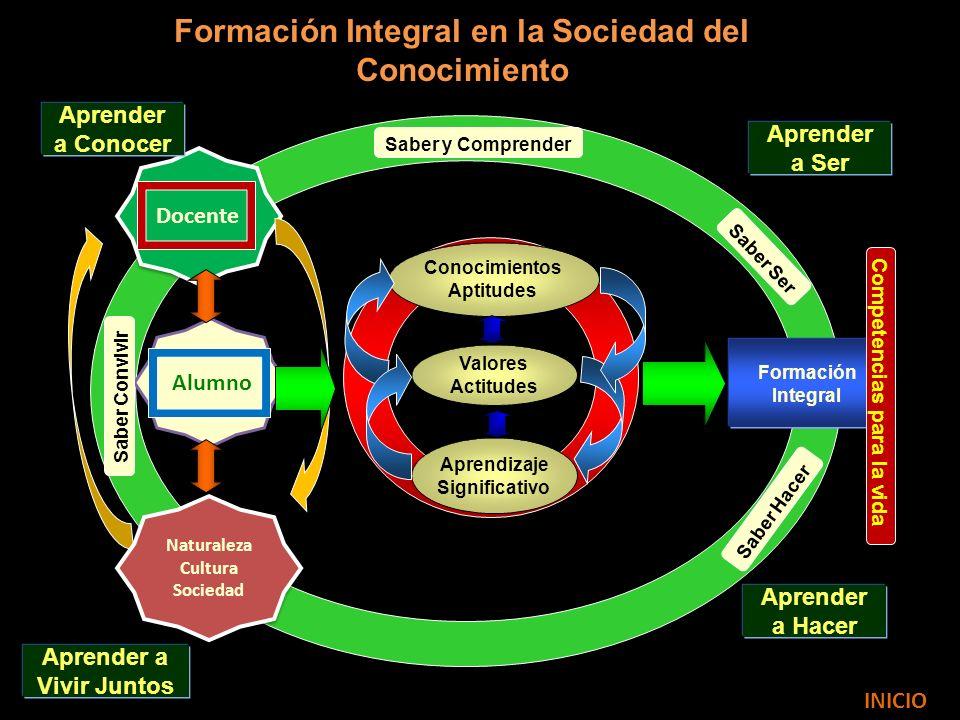 Formación Integral en la Sociedad del Conocimiento