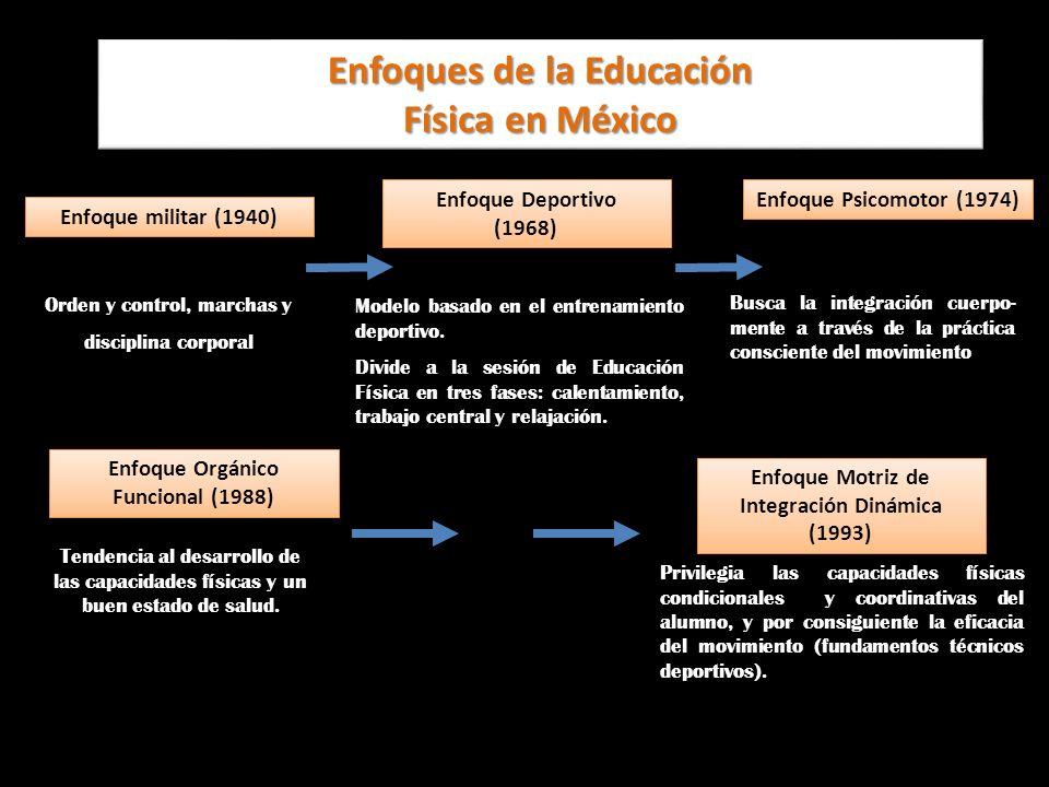 Enfoques de la Educación Física en México