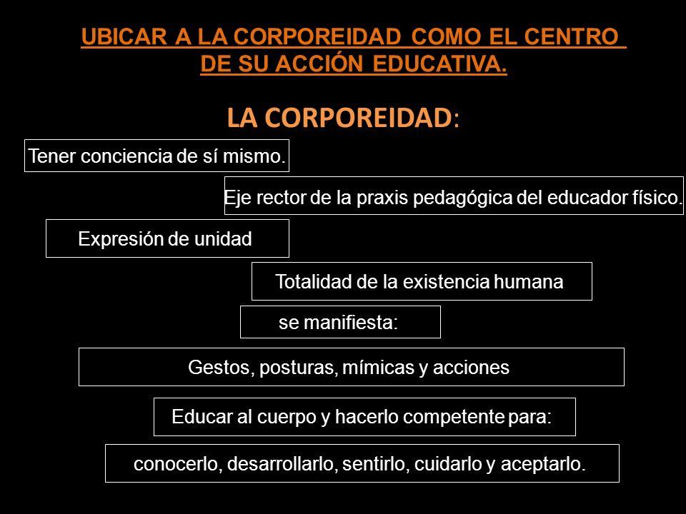 UBICAR A LA CORPOREIDAD COMO EL CENTRO