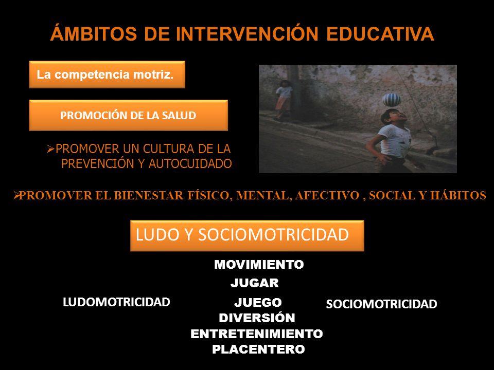 PROMOVER EL BIENESTAR FÍSICO, MENTAL, AFECTIVO , SOCIAL Y HÁBITOS