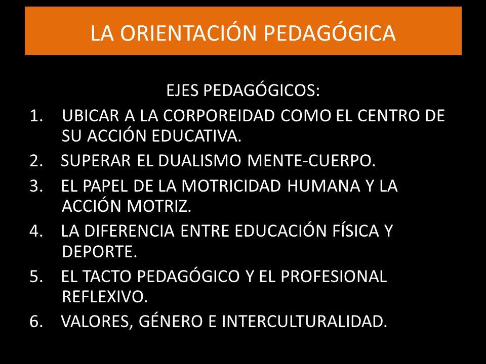 LA ORIENTACIÓN PEDAGÓGICA