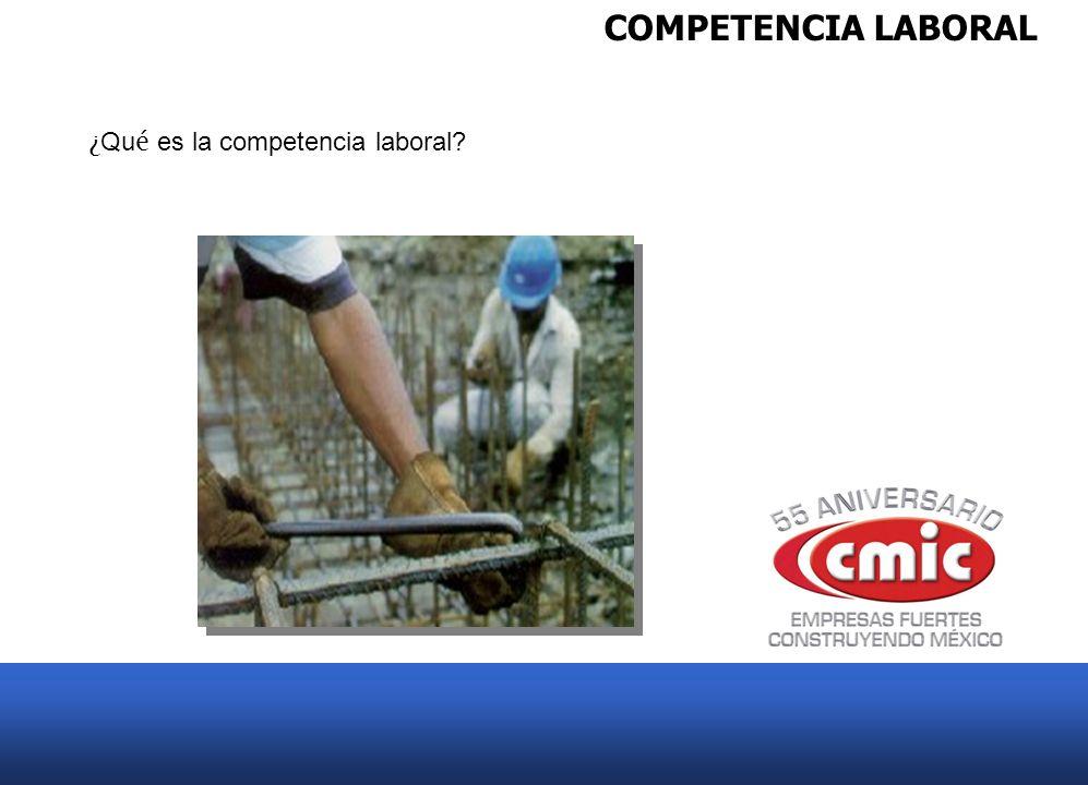 COMPETENCIA LABORAL ¿Qué es la competencia laboral