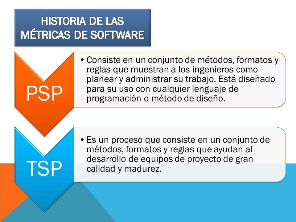 Historia de las Métricas de Software