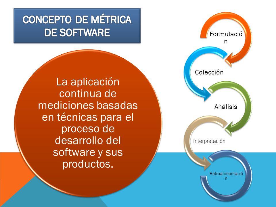 Concepto de Métrica de Software