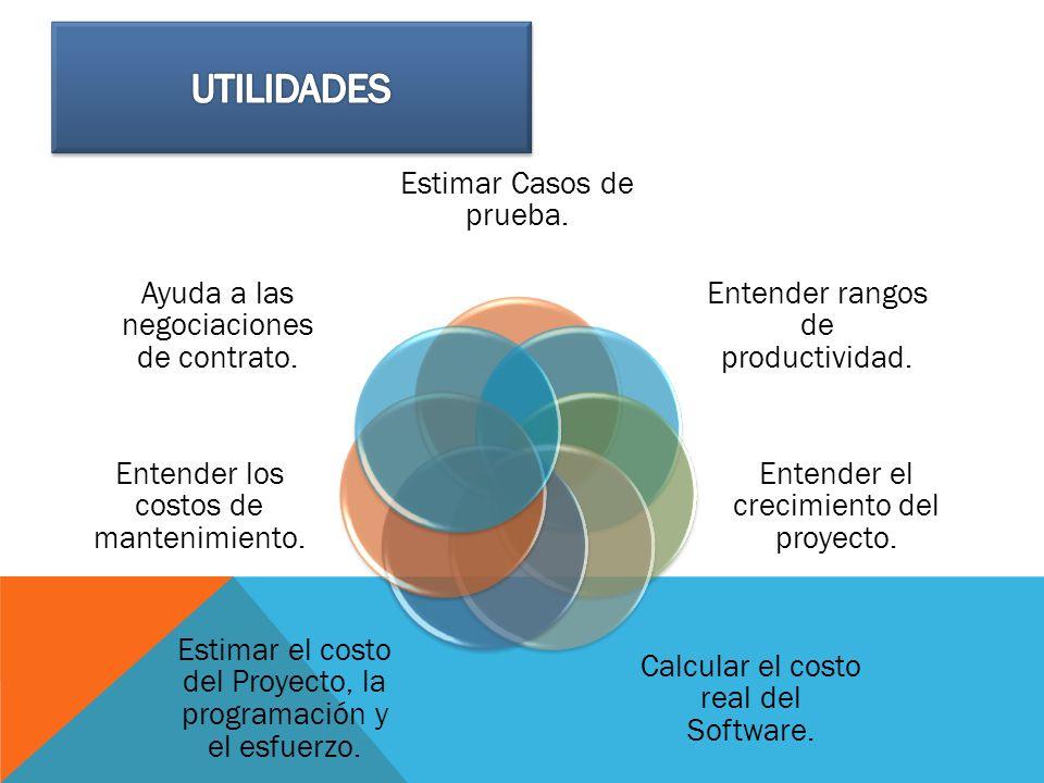 Utilidades Estimar Casos de prueba. Entender rangos de productividad.