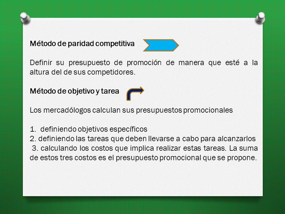 Método de paridad competitiva