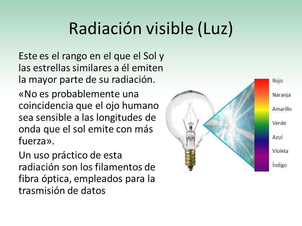 Radiación visible (Luz)