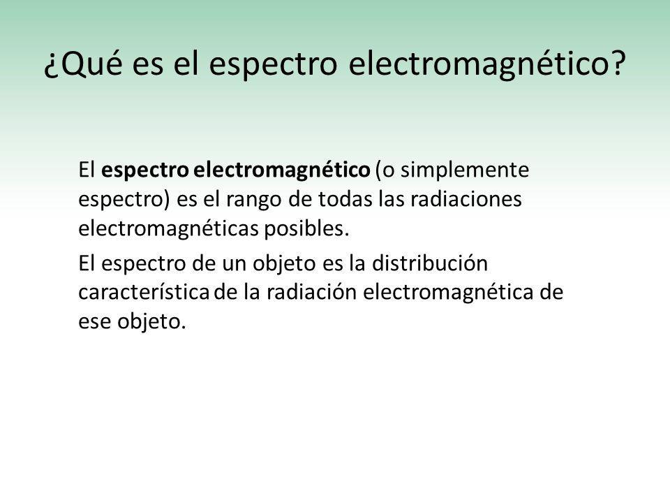 ¿Qué es el espectro electromagnético