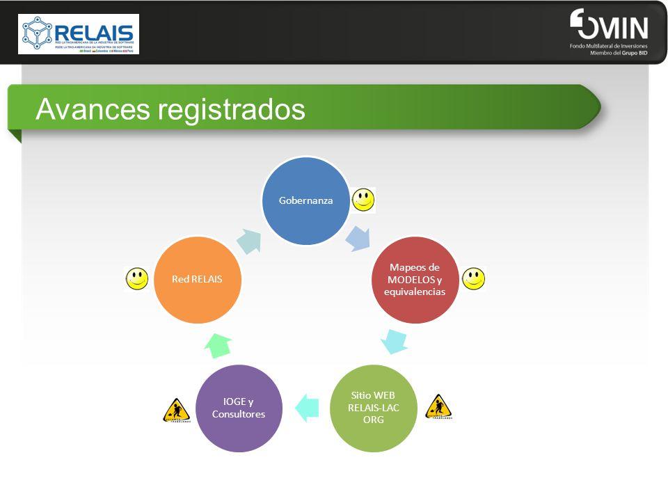 Avances registrados Gobernanza Mapeos de MODELOS y equivalencias