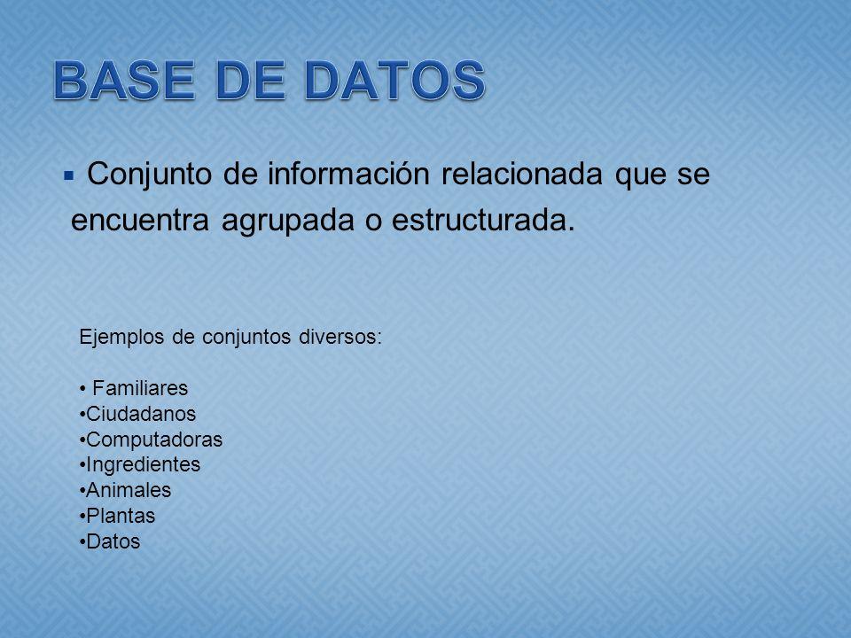 BASE DE DATOS Conjunto de información relacionada que se