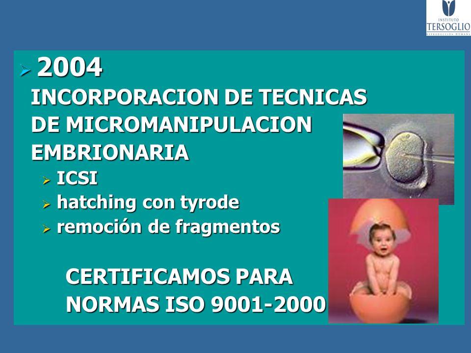 2004 INCORPORACION DE TECNICAS DE MICROMANIPULACION EMBRIONARIA