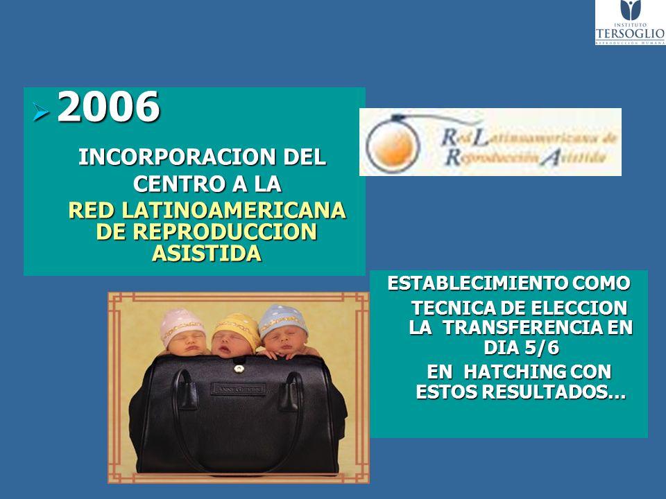 2006 CENTRO A LA RED LATINOAMERICANA DE REPRODUCCION ASISTIDA