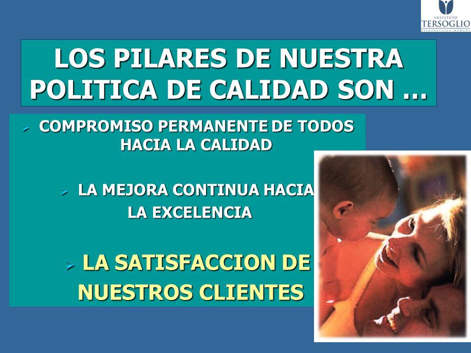 LOS PILARES DE NUESTRA POLITICA DE CALIDAD SON …