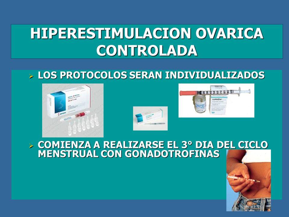 HIPERESTIMULACION OVARICA CONTROLADA