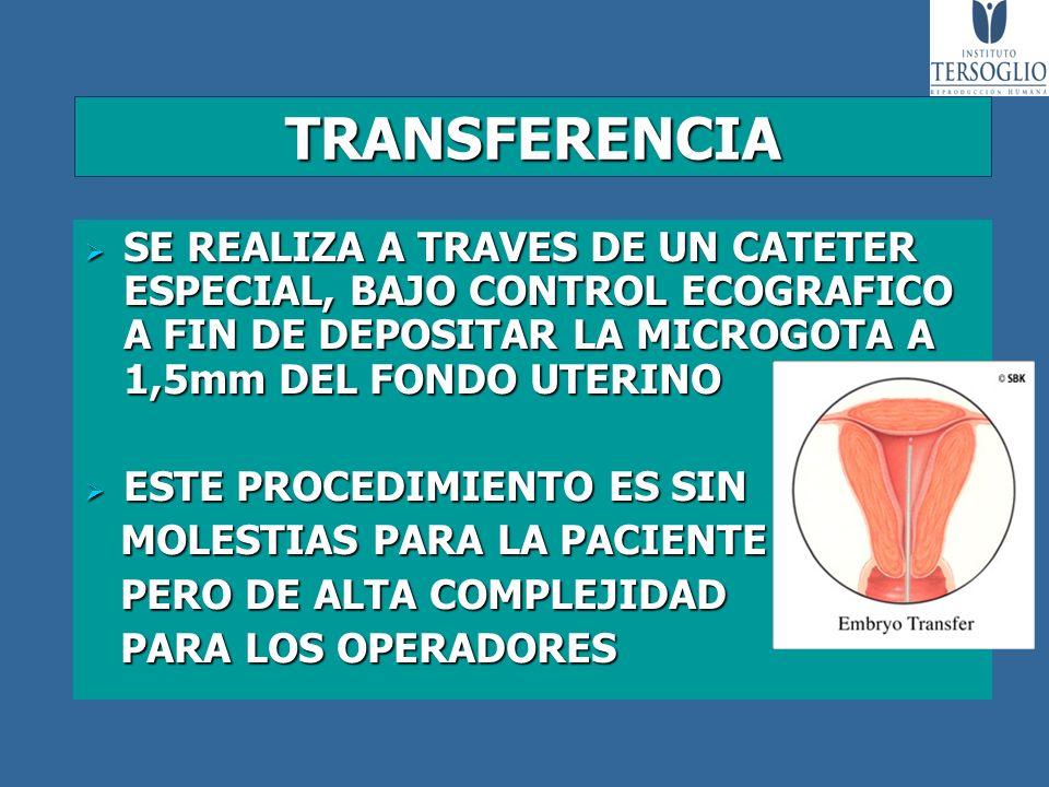 TRANSFERENCIASE REALIZA A TRAVES DE UN CATETER ESPECIAL, BAJO CONTROL ECOGRAFICO A FIN DE DEPOSITAR LA MICROGOTA A 1,5mm DEL FONDO UTERINO.