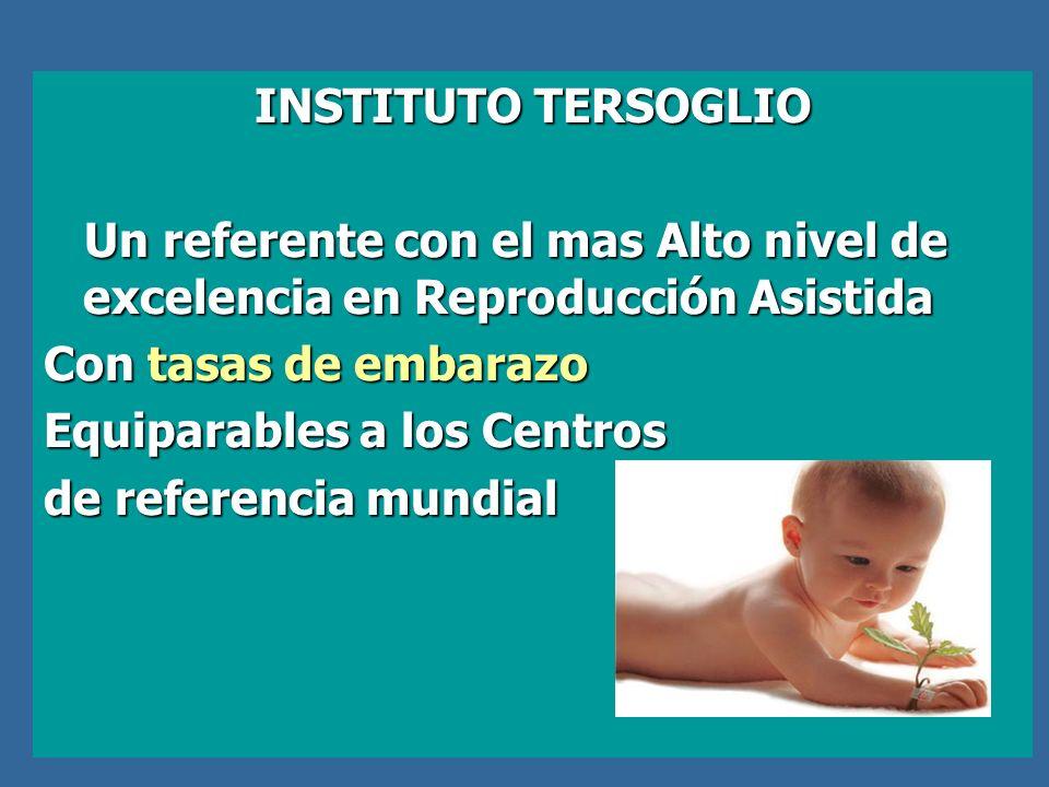 INSTITUTO TERSOGLIO Un referente con el mas Alto nivel de excelencia en Reproducción Asistida. Con tasas de embarazo.