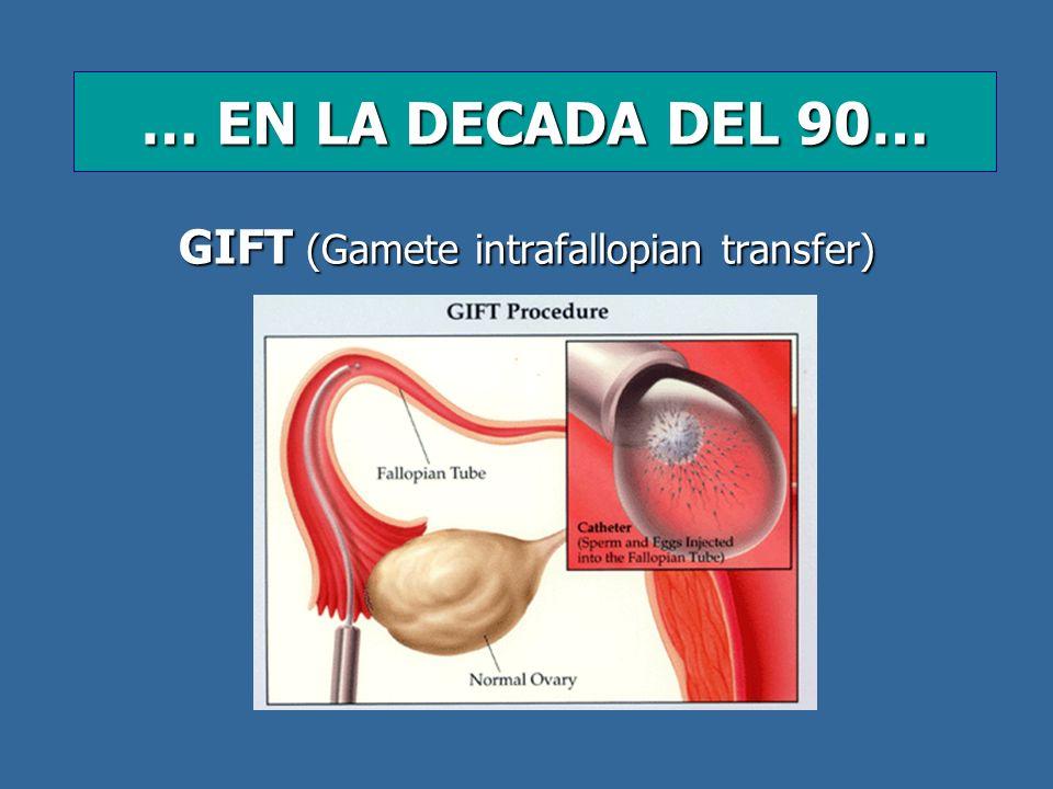 GIFT (Gamete intrafallopian transfer)