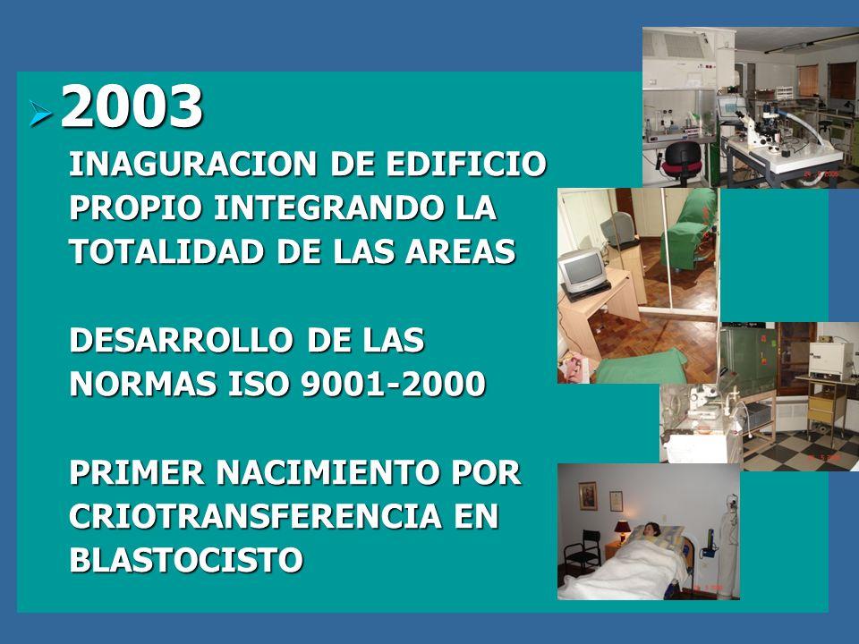 2003 INAGURACION DE EDIFICIO PROPIO INTEGRANDO LA