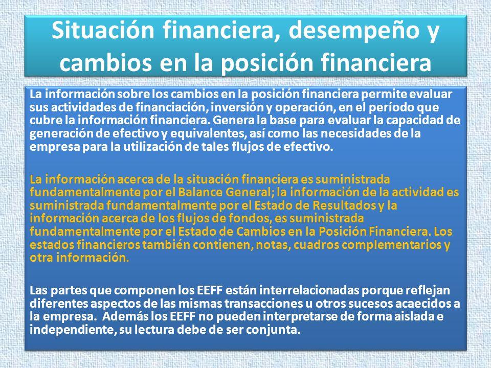 Situación financiera, desempeño y cambios en la posición financiera