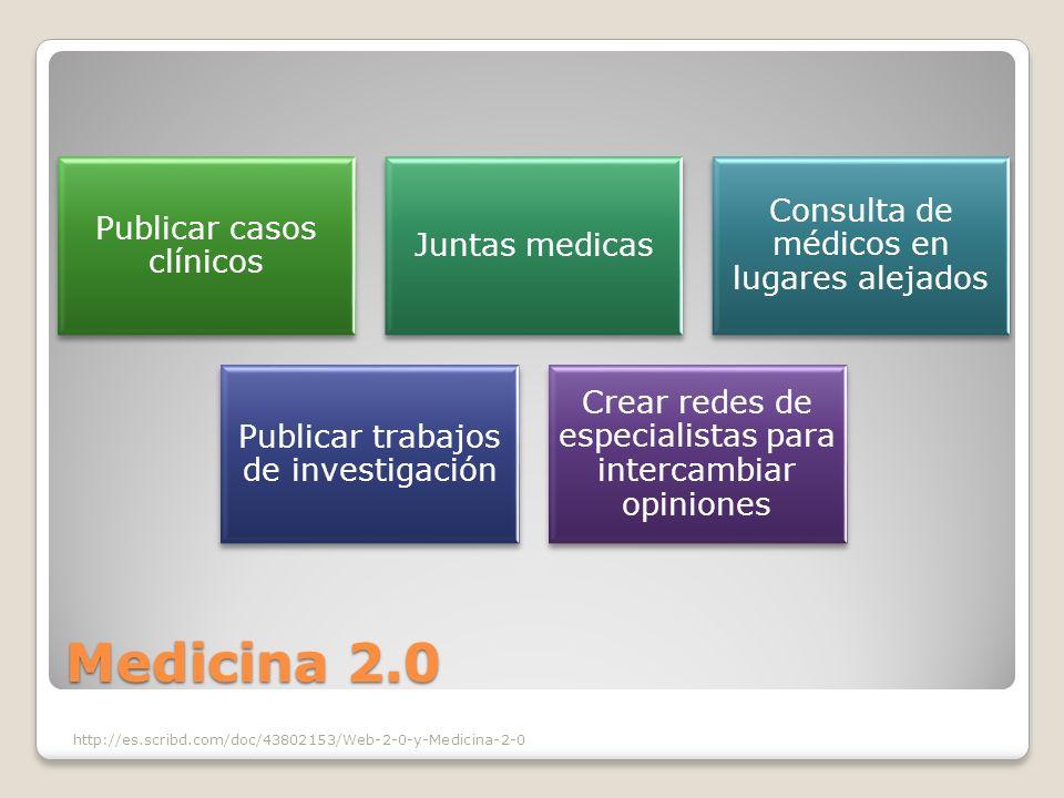 Medicina 2.0 Consulta de médicos en lugares alejados