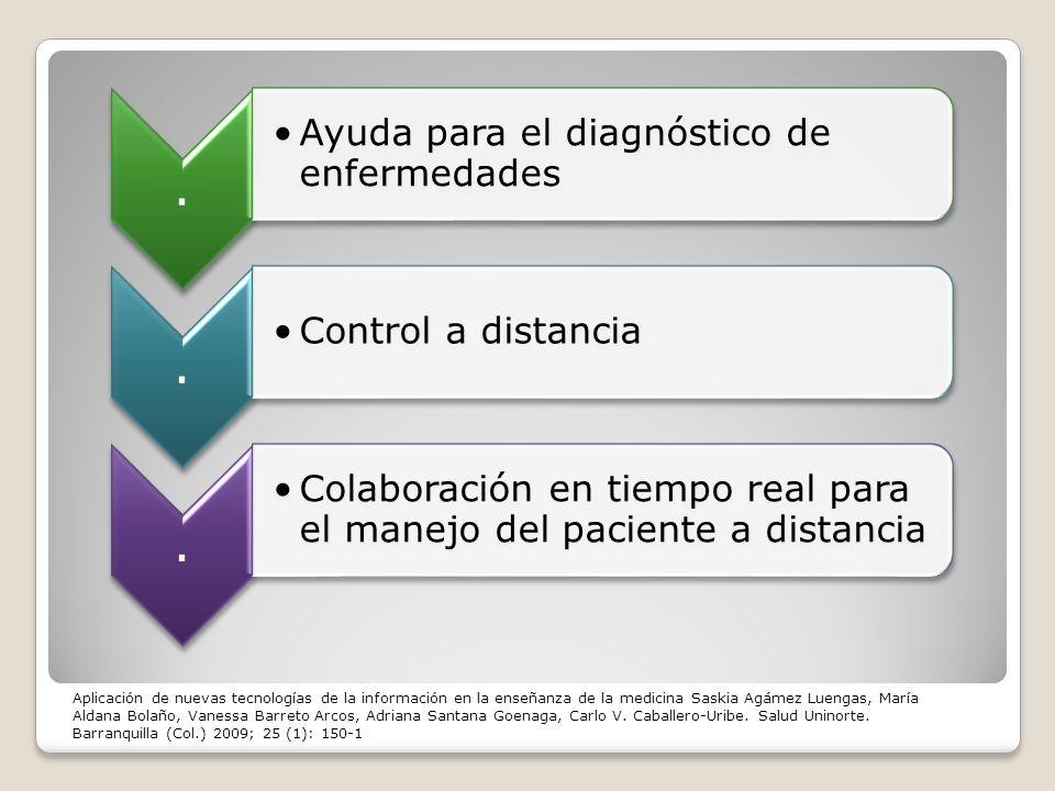 . Ayuda para el diagnóstico de enfermedades. Control a distancia. Colaboración en tiempo real para el manejo del paciente a distancia.