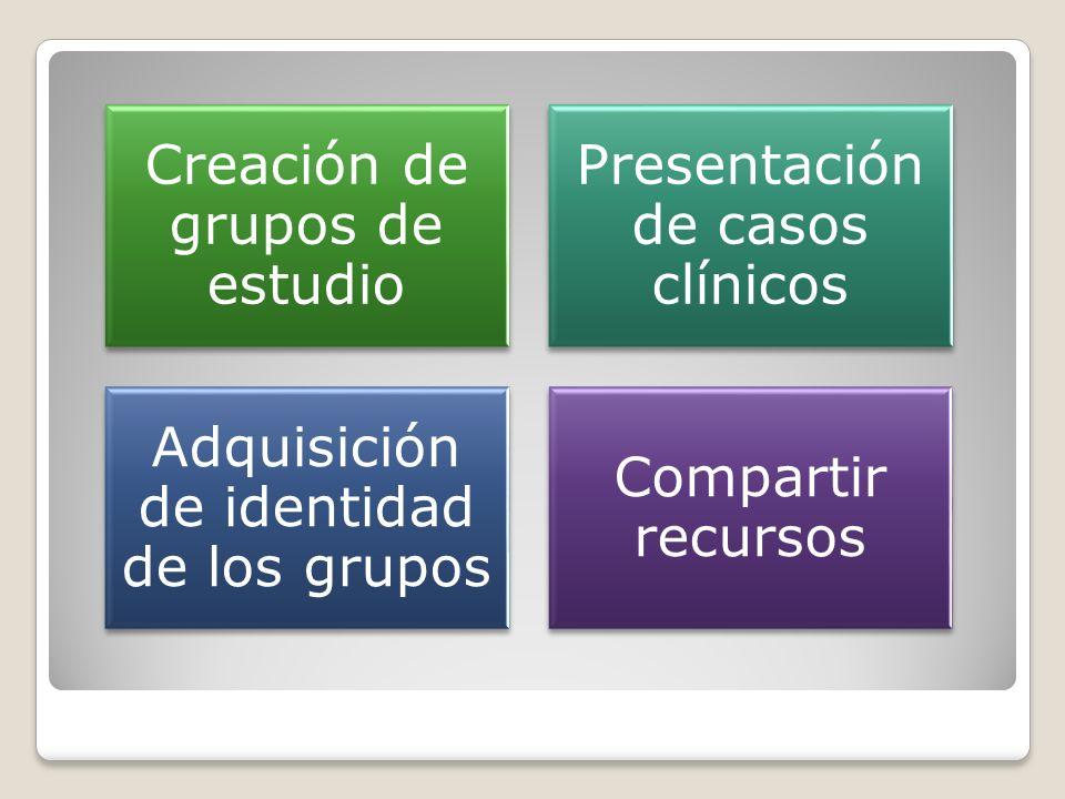 Creación de grupos de estudio Presentación de casos clínicos