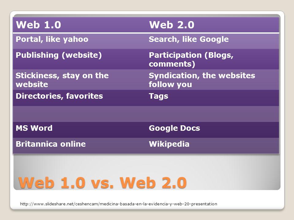 Web 1.0 vs. Web 2.0 Web 1.0 Web 2.0 Portal, like yahoo